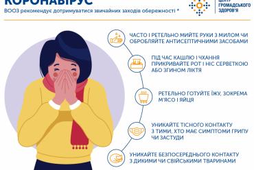 Про інформаційні матеріали щодо коронавірусу